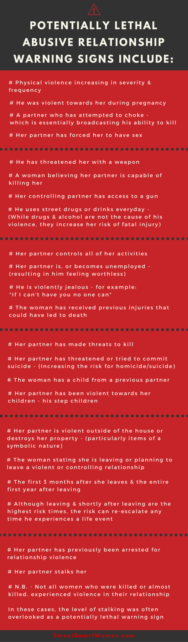 Relationship abuse & intimate partner homicide warning signs