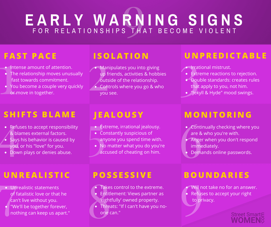 the warning signs of a breakup in a relationship ⭐️⭐️⭐️⭐️⭐️ how to make your partner want to be more romantic & passionate signs of breakup in relationship  37 warning signs of.